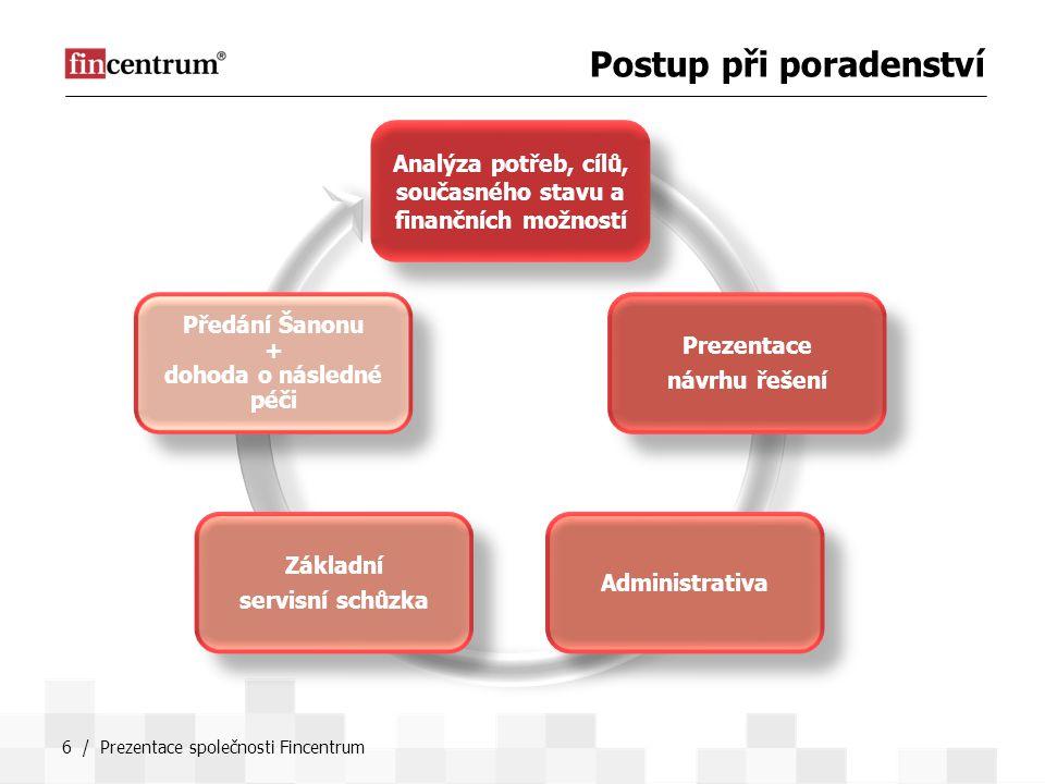 Analýza potřeb, cílů, současného stavu a finančních možností