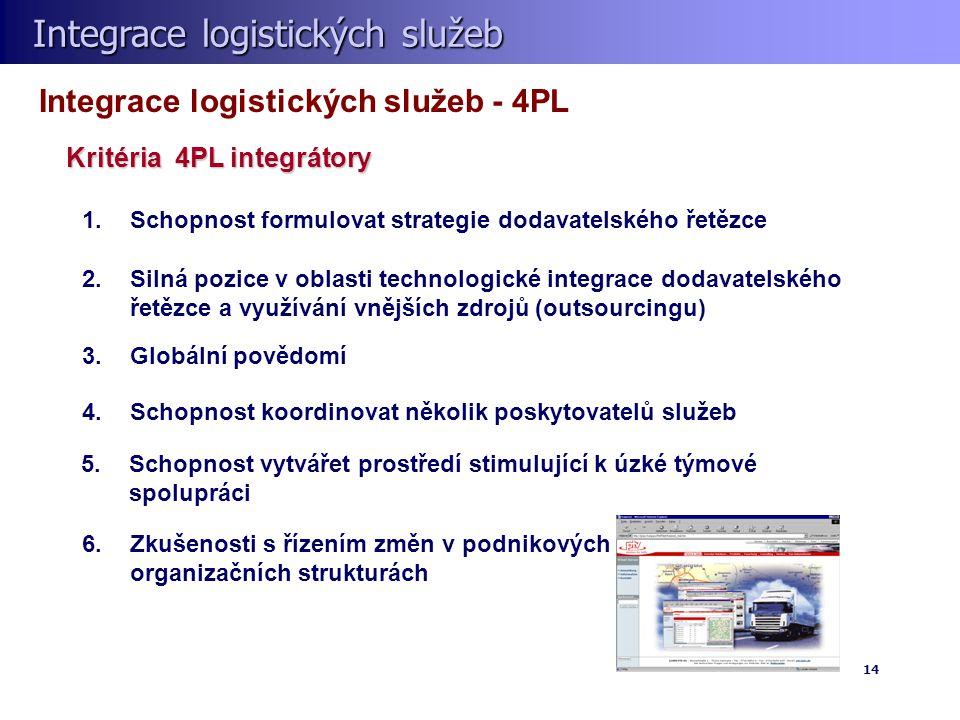 Integrace logistických služeb - 4PL
