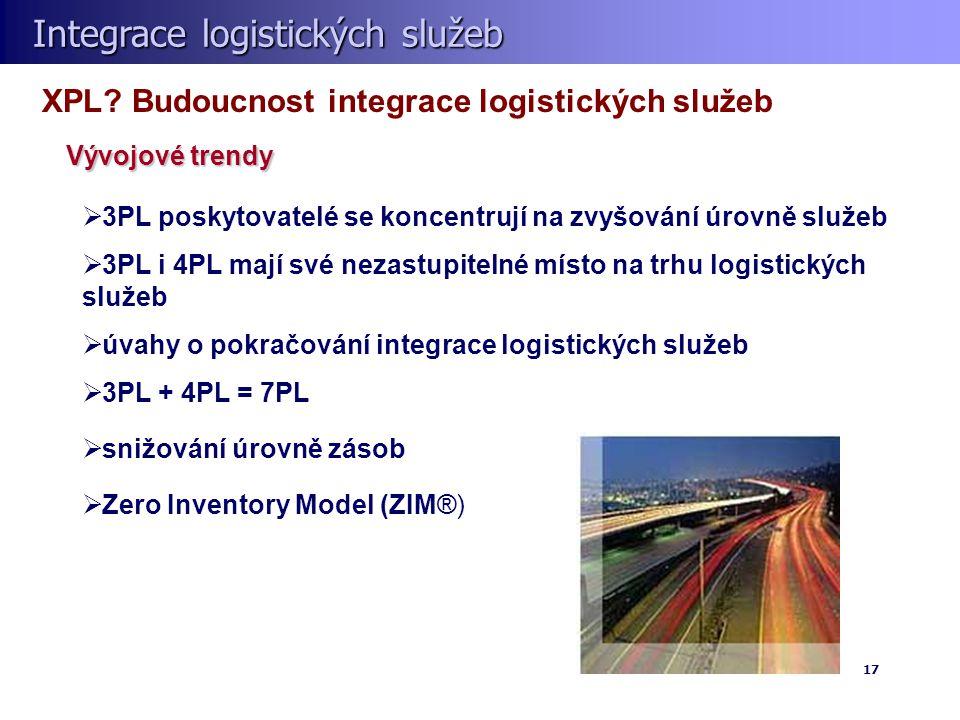 XPL Budoucnost integrace logistických služeb