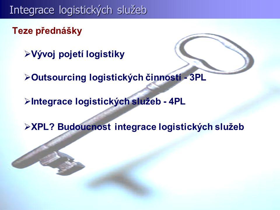 Teze přednášky Vývoj pojetí logistiky. Outsourcing logistických činností - 3PL. Integrace logistických služeb - 4PL.