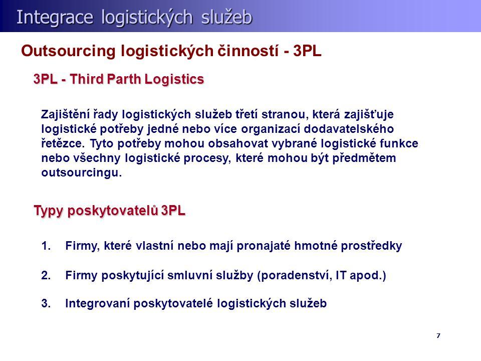Outsourcing logistických činností - 3PL