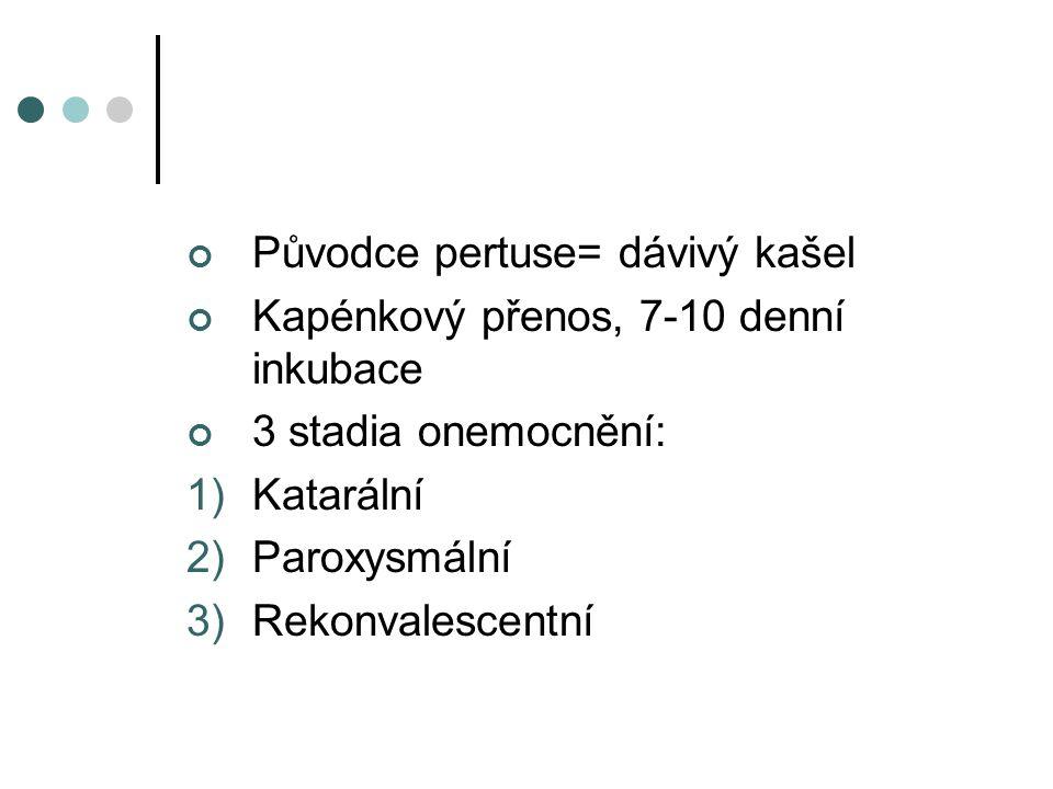 Původce pertuse= dávivý kašel