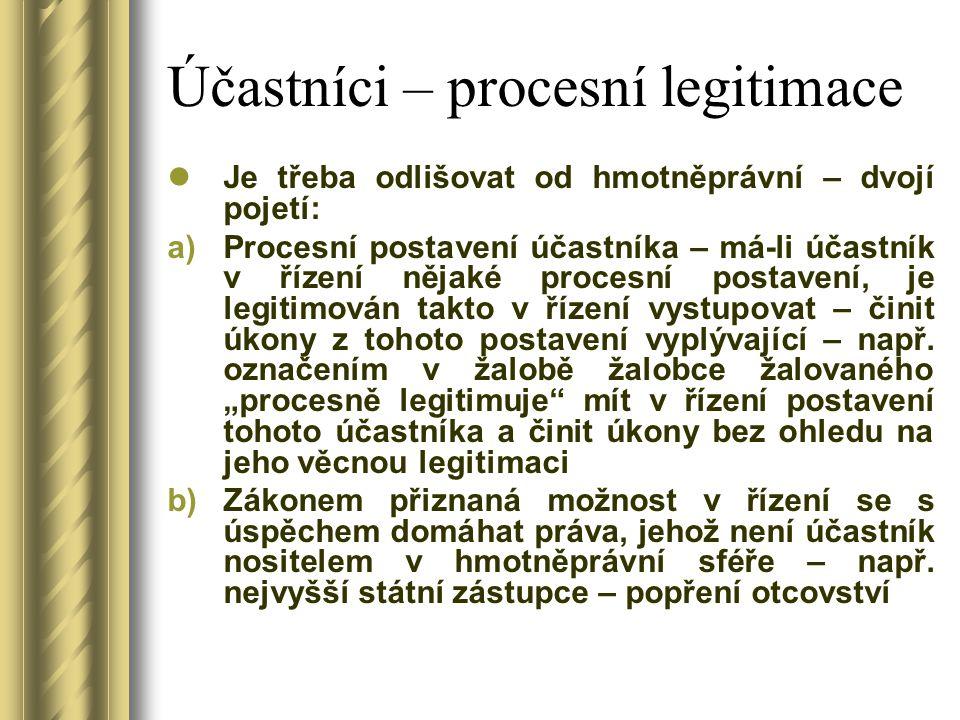 Účastníci – procesní legitimace