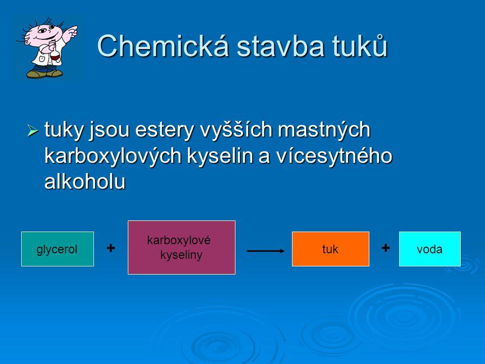 Chemická stavba tuků tuky jsou estery vyšších mastných karboxylových kyselin a vícesytného alkoholu.