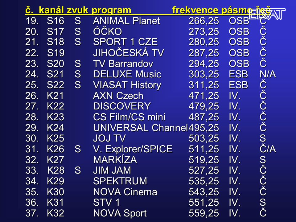 č. kanál zvuk program frekvence pásmo řeč 19. S16. S. ANIMAL Planet