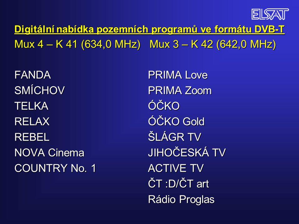 Digitální nabídka pozemních programů ve formátu DVB-T Mux 4 – K 41 (634,0 MHz) Mux 3 – K 42 (642,0 MHz) FANDA PRIMA Love SMÍCHOV PRIMA Zoom TELKA ÓČKO RELAX ÓČKO Gold REBEL ŠLÁGR TV NOVA Cinema JIHOČESKÁ TV COUNTRY No.