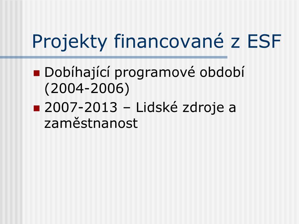 Projekty financované z ESF