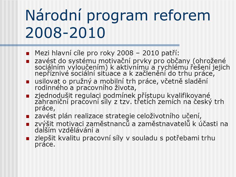 Národní program reforem 2008-2010