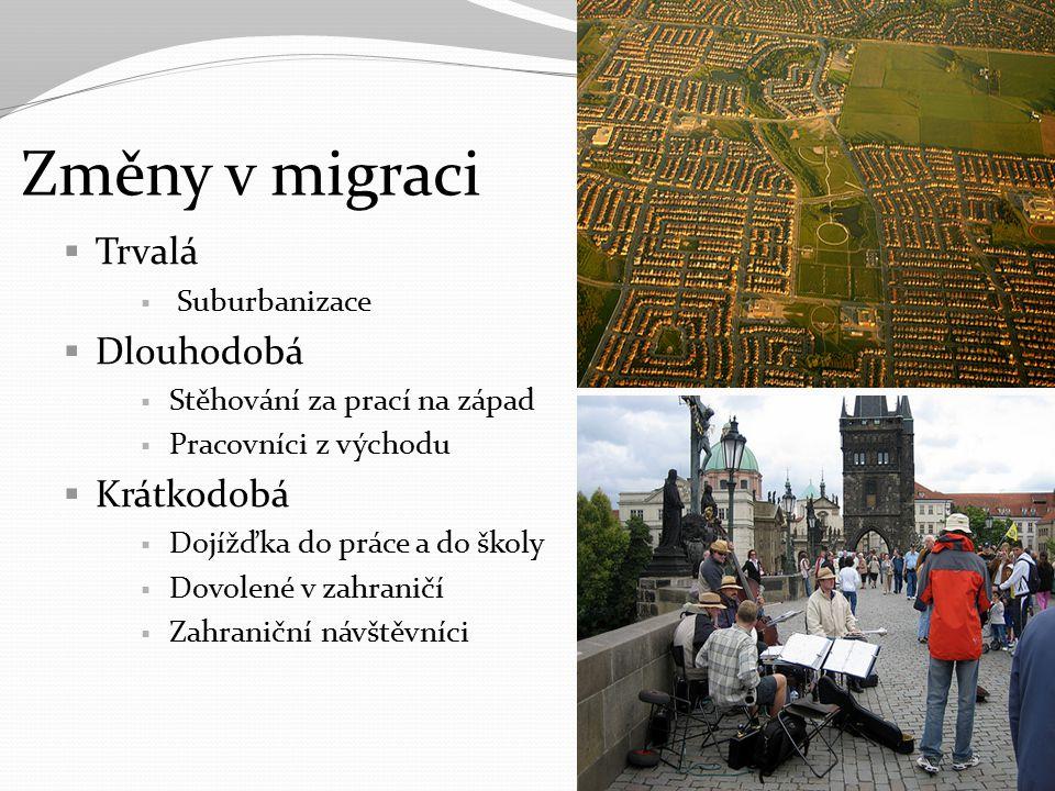 Změny v migraci Trvalá Dlouhodobá Krátkodobá Suburbanizace