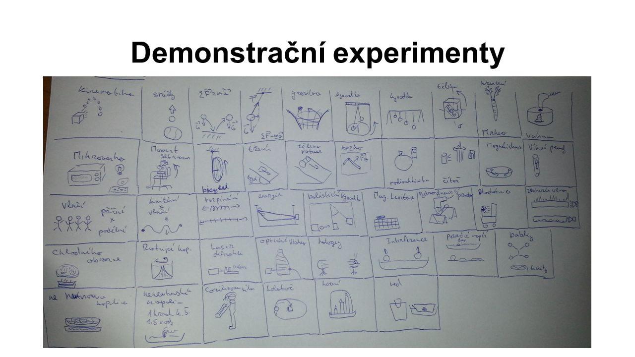 Demonstrační experimenty