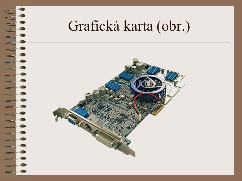 Grafická karta (obr.)