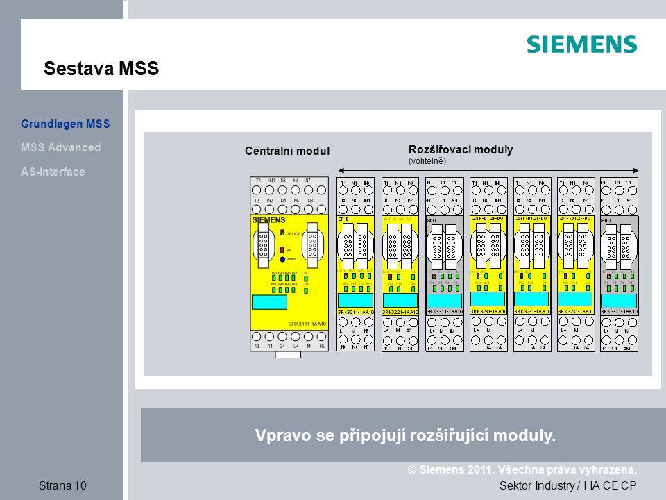 Vpravo se připojují rozšiřující moduly.