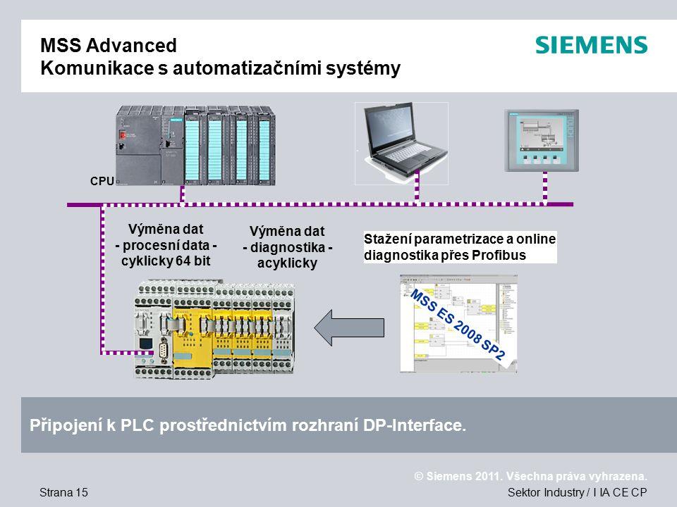 MSS Advanced Komunikace s automatizačními systémy