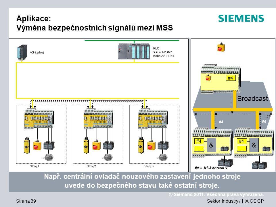 Aplikace: Výměna bezpečnostních signálů mezi MSS