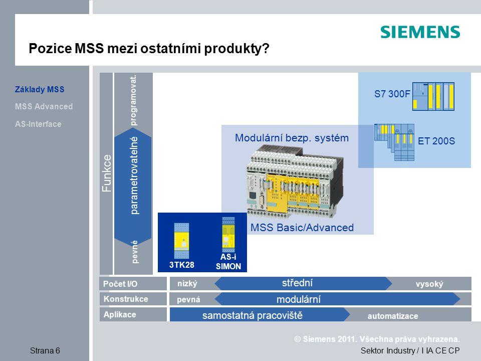 Pozice MSS mezi ostatními produkty