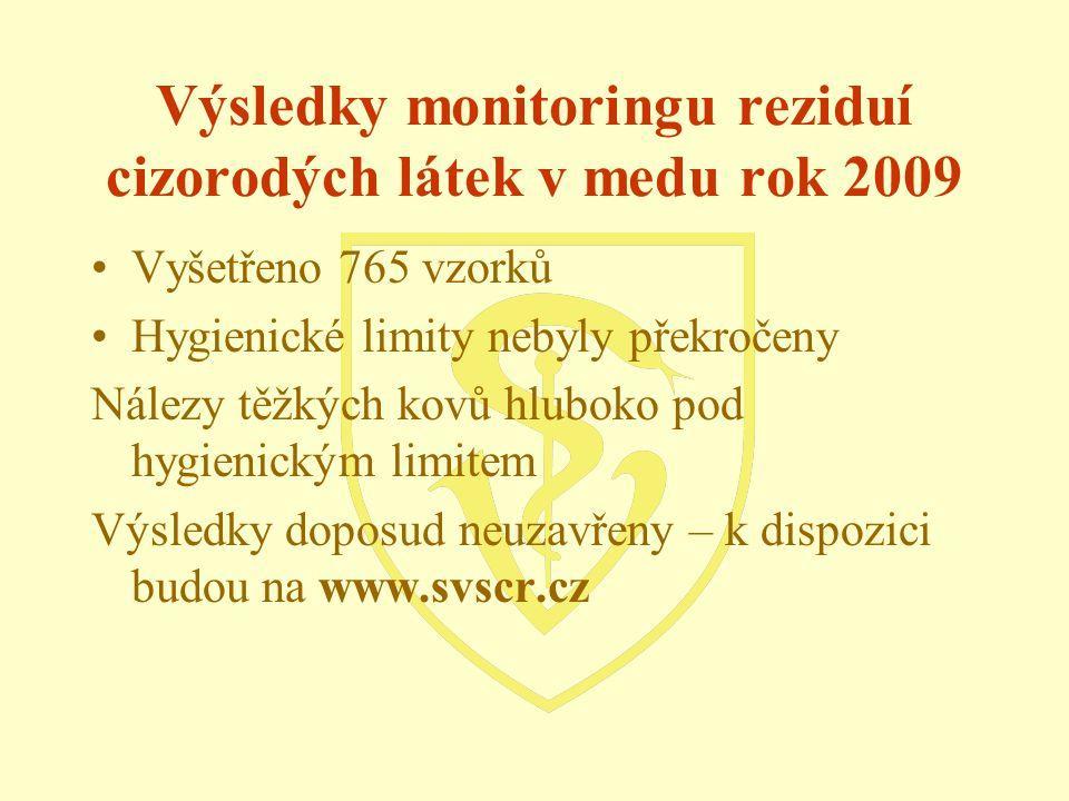 Výsledky monitoringu reziduí cizorodých látek v medu rok 2009
