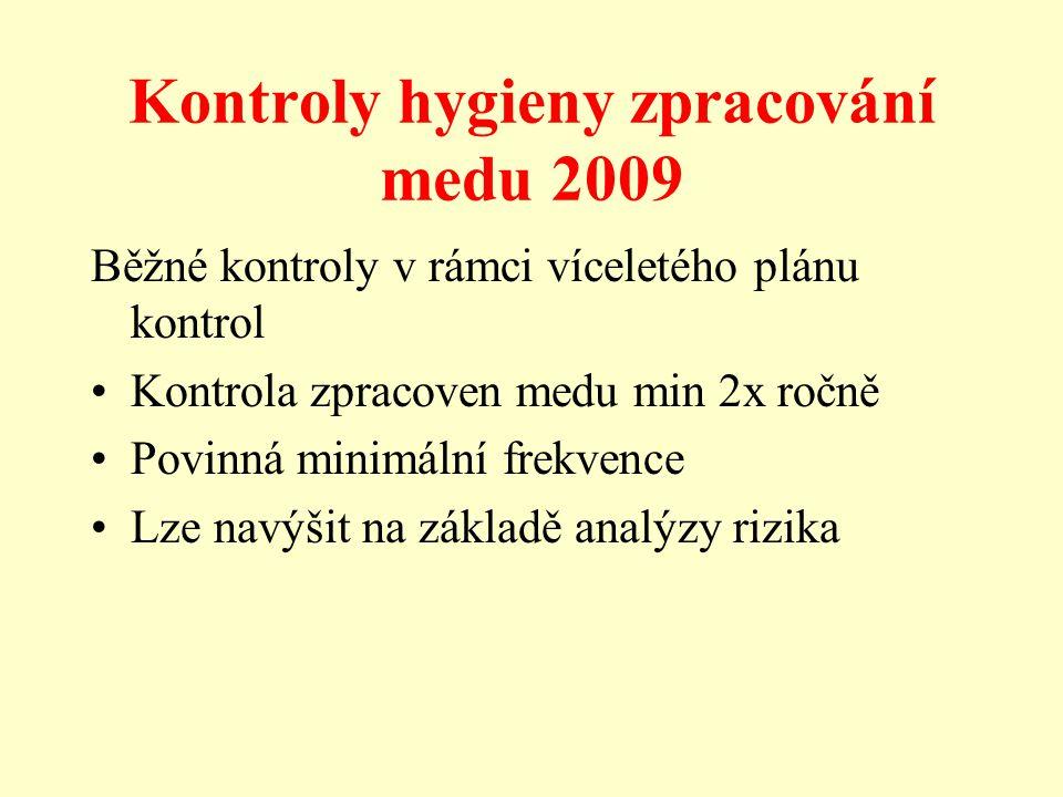 Kontroly hygieny zpracování medu 2009