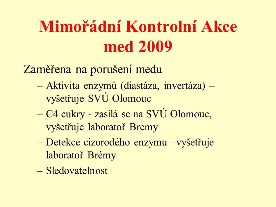 Mimořádní Kontrolní Akce med 2009