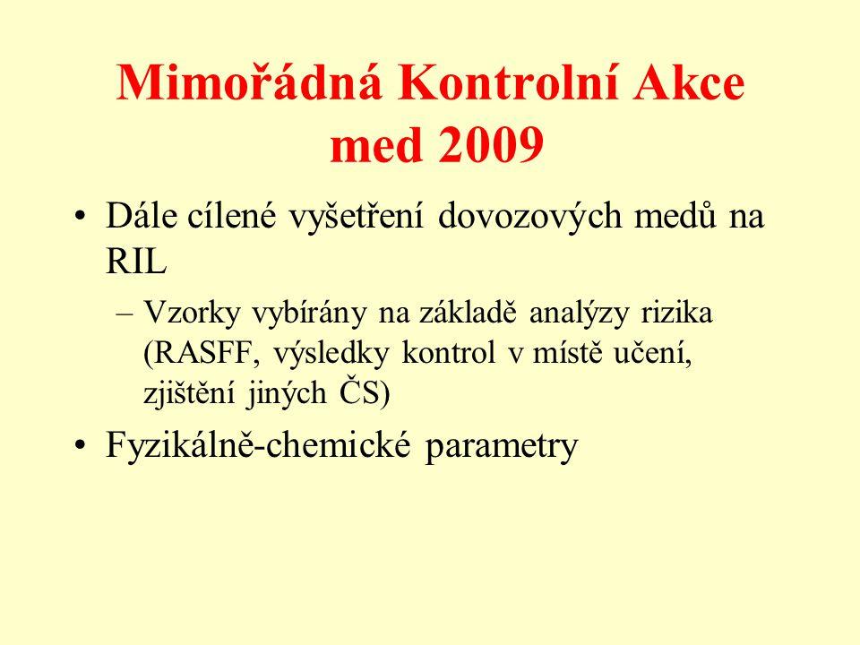 Mimořádná Kontrolní Akce med 2009
