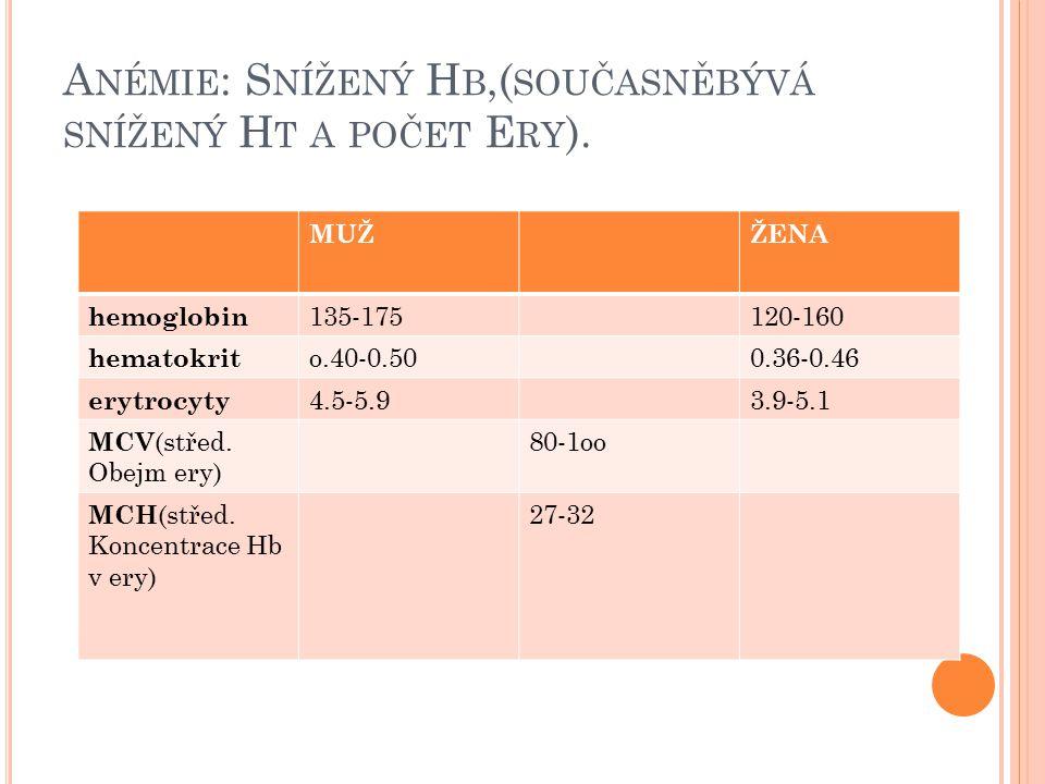 Anémie: Snížený Hb,(současněbývá snížený Ht a počet Ery).