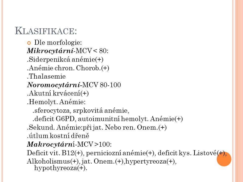 Klasifikace: Dle morfologie: Mikrocytární-MCV < 80: