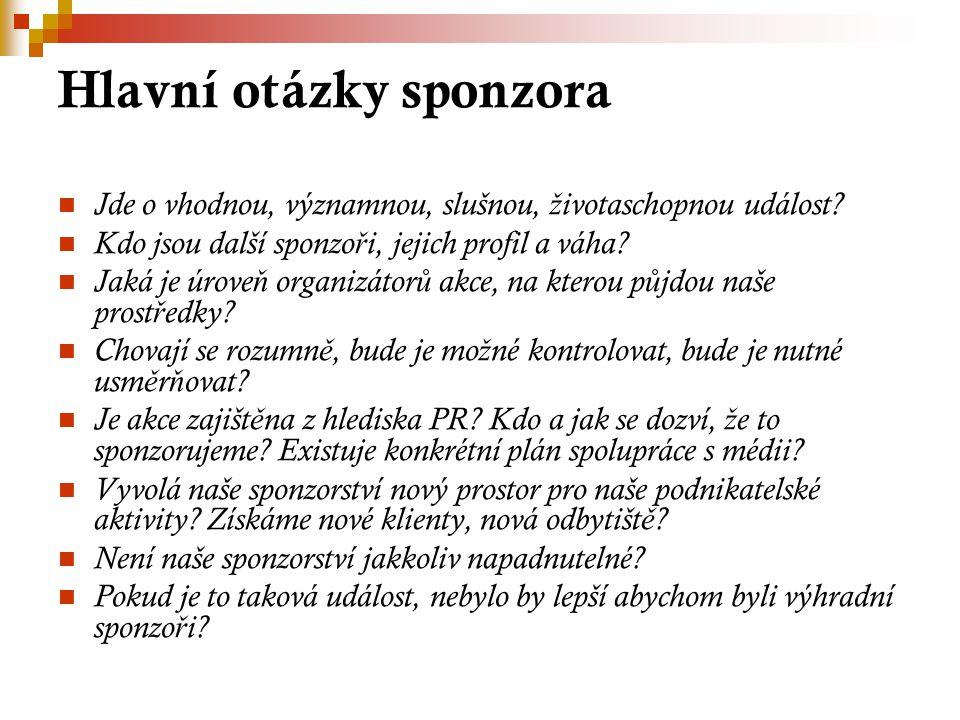 Hlavní otázky sponzora