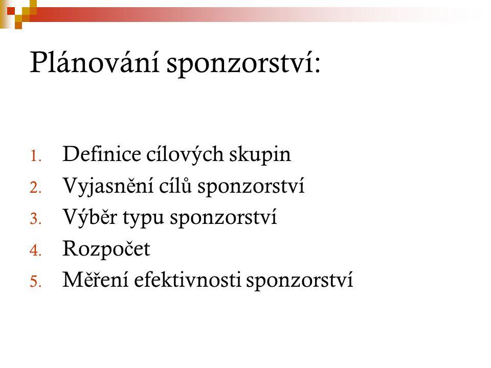 Plánování sponzorství: