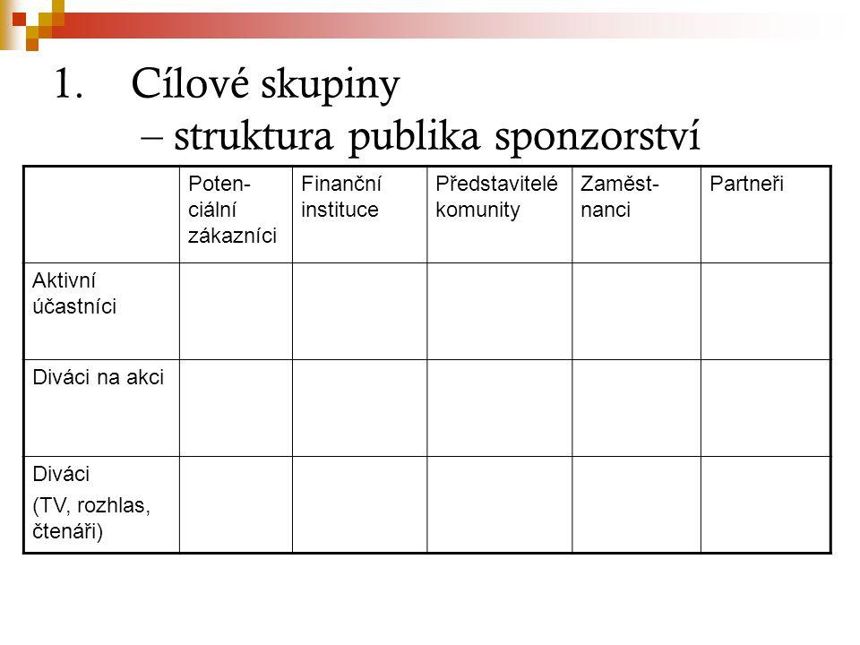 Cílové skupiny – struktura publika sponzorství