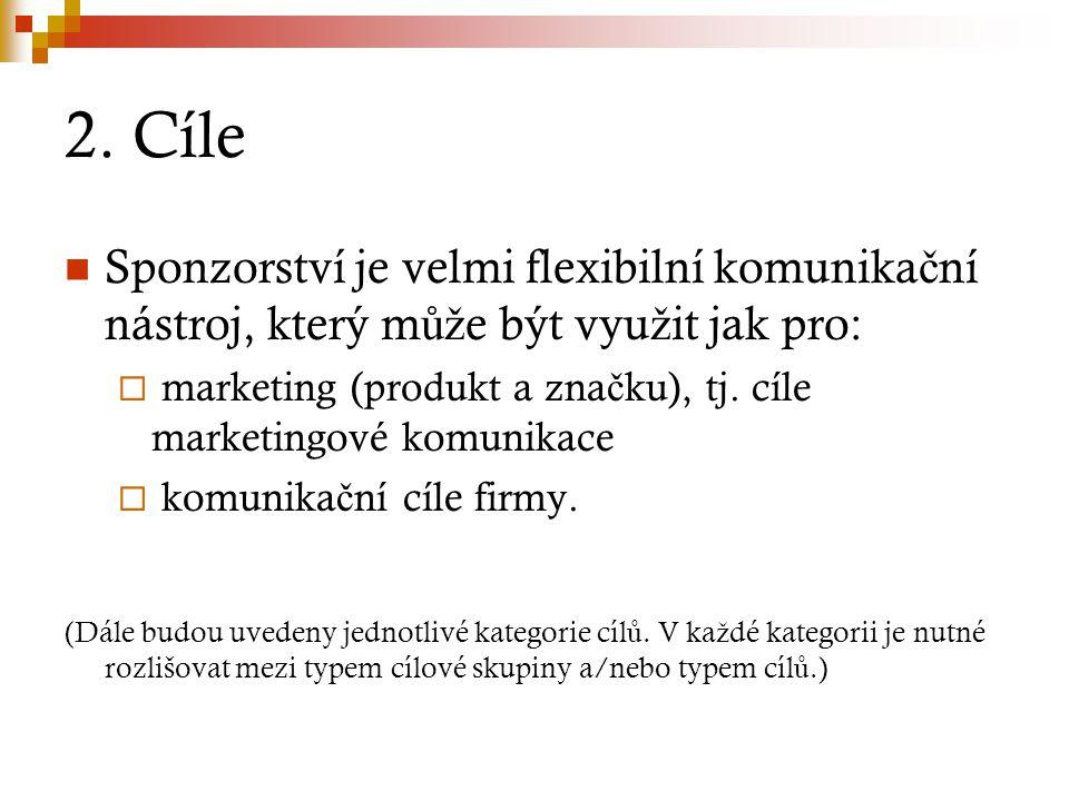 2. Cíle Sponzorství je velmi flexibilní komunikační nástroj, který může být využit jak pro: