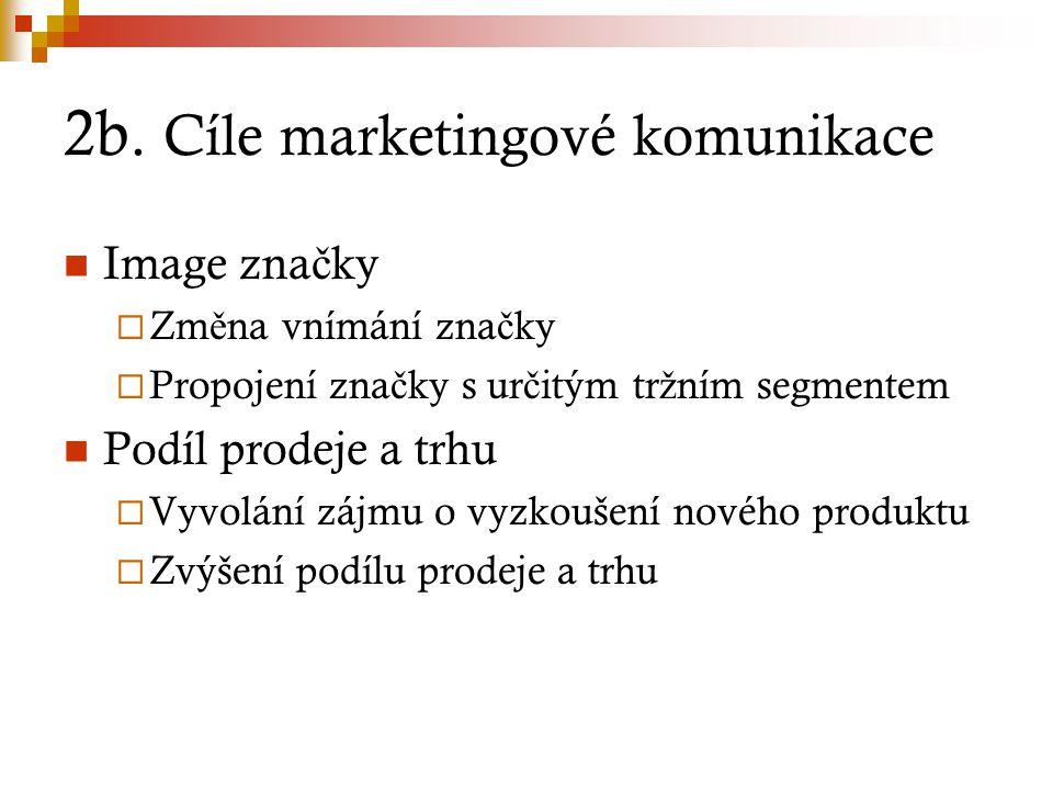 2b. Cíle marketingové komunikace