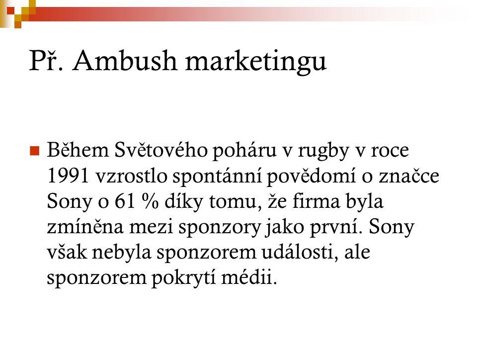 Př. Ambush marketingu