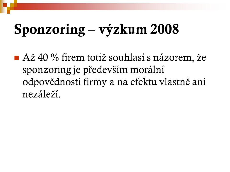 Sponzoring – výzkum 2008