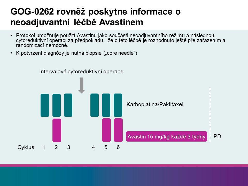 GOG-0262 rovněž poskytne informace o neoadjuvantní léčbě Avastinem