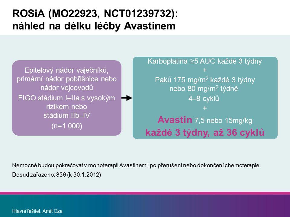 ROSiA (MO22923, NCT01239732): náhled na délku léčby Avastinem