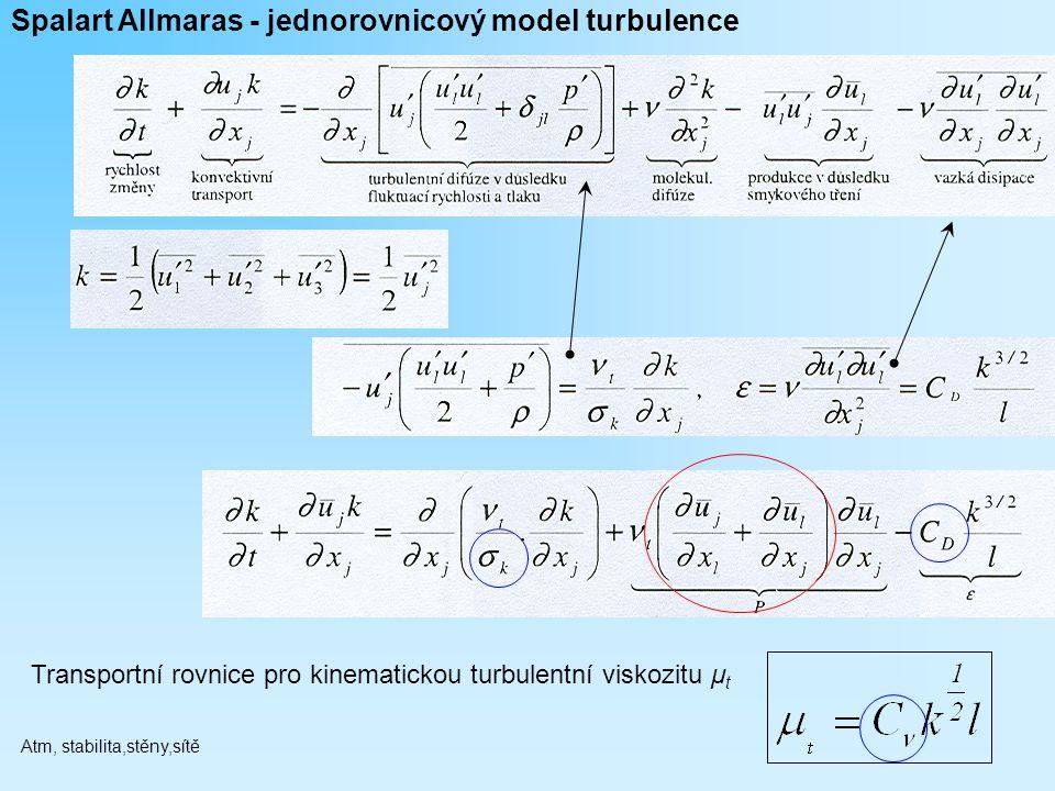 Spalart Allmaras - jednorovnicový model turbulence
