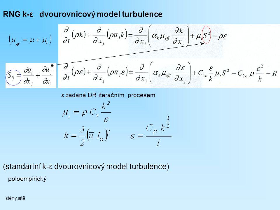 RNG k-ε dvourovnicový model turbulence