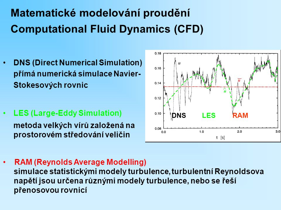Matematické modelování proudění Computational Fluid Dynamics (CFD)