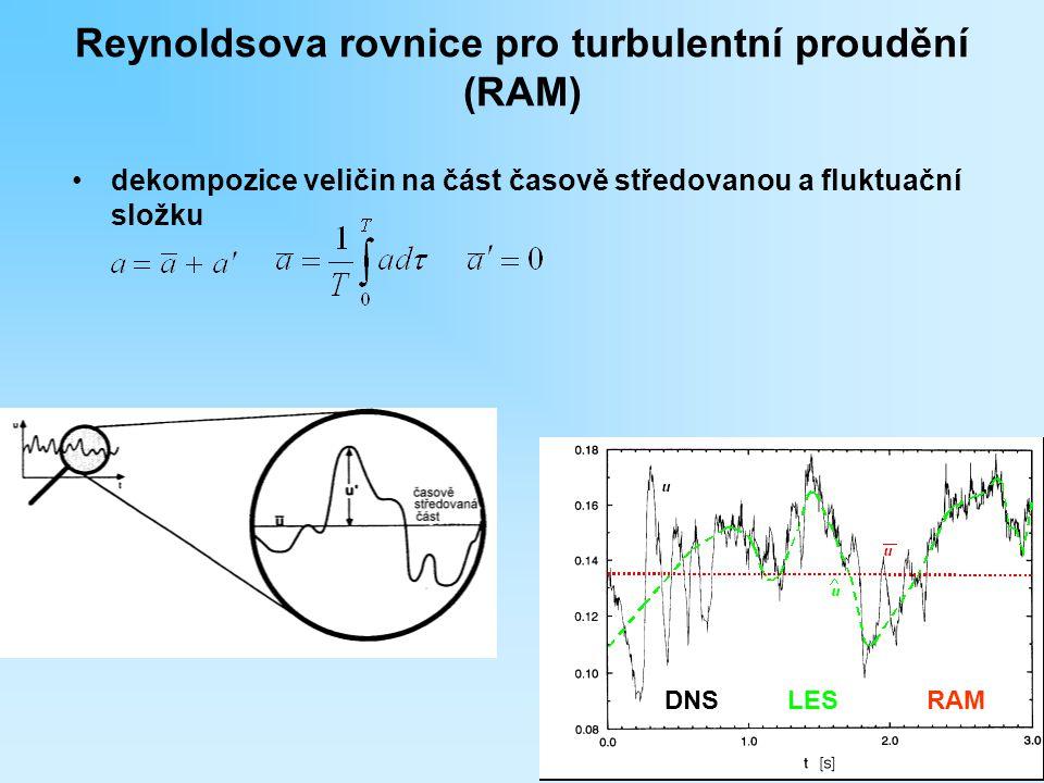 Reynoldsova rovnice pro turbulentní proudění (RAM)
