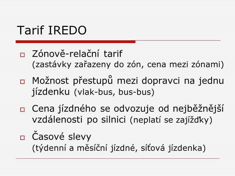 Tarif IREDO Zónově-relační tarif