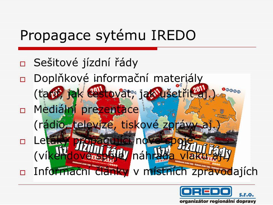 Propagace sytému IREDO