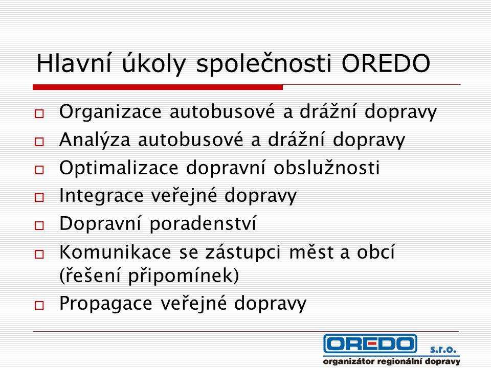 Hlavní úkoly společnosti OREDO