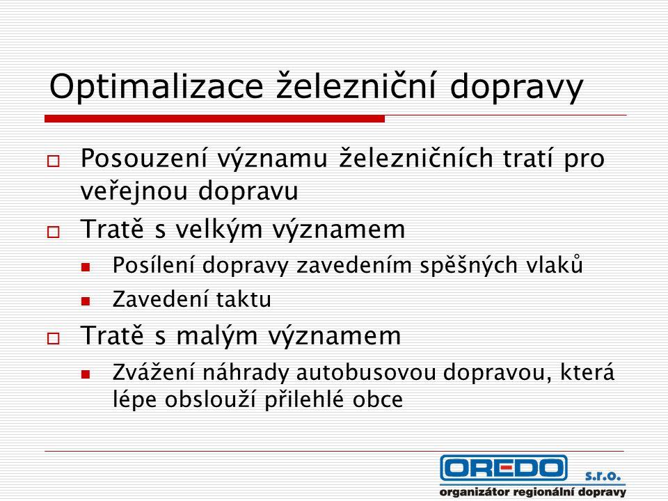 Optimalizace železniční dopravy