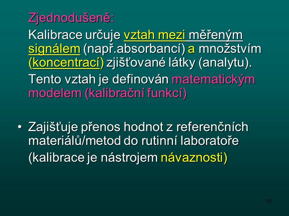 Zjednodušeně: Kalibrace určuje vztah mezi měřeným signálem (např.absorbancí) a množstvím (koncentrací) zjišťované látky (analytu).