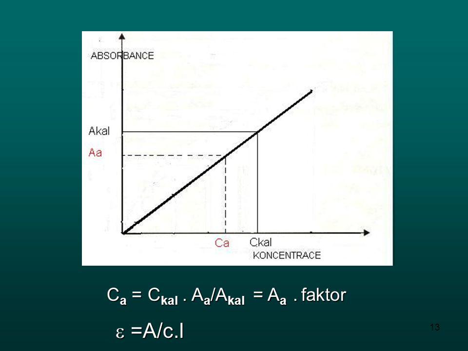 Ca = Ckal . Aa/Akal = Aa . faktor