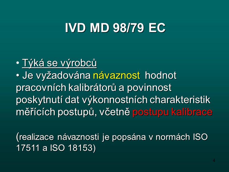 IVD MD 98/79 EC Týká se výrobců