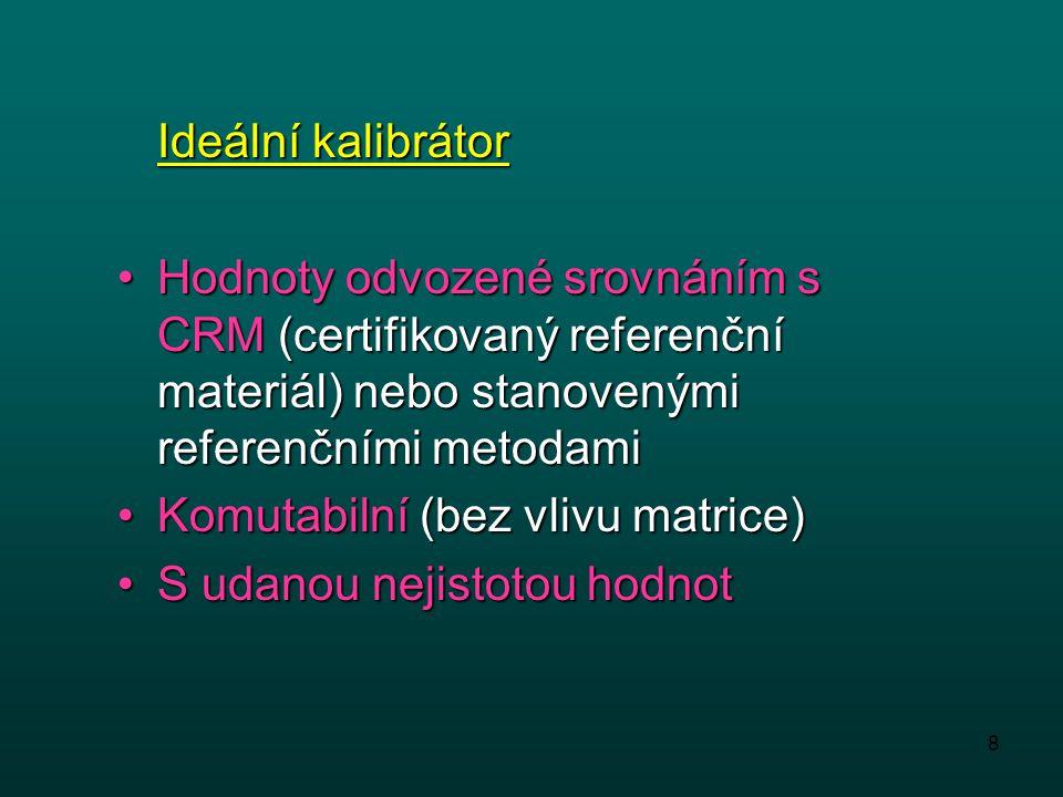 Ideální kalibrátor Hodnoty odvozené srovnáním s CRM (certifikovaný referenční materiál) nebo stanovenými referenčními metodami.