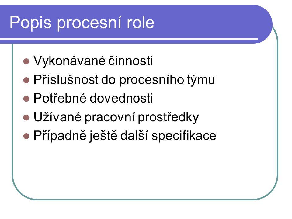 Popis procesní role Vykonávané činnosti Příslušnost do procesního týmu