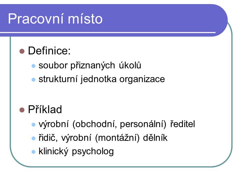 Pracovní místo Definice: Příklad soubor přiznaných úkolů