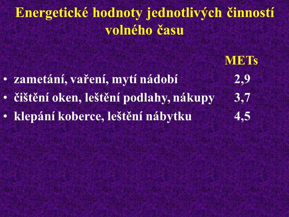 Energetické hodnoty jednotlivých činností volného času