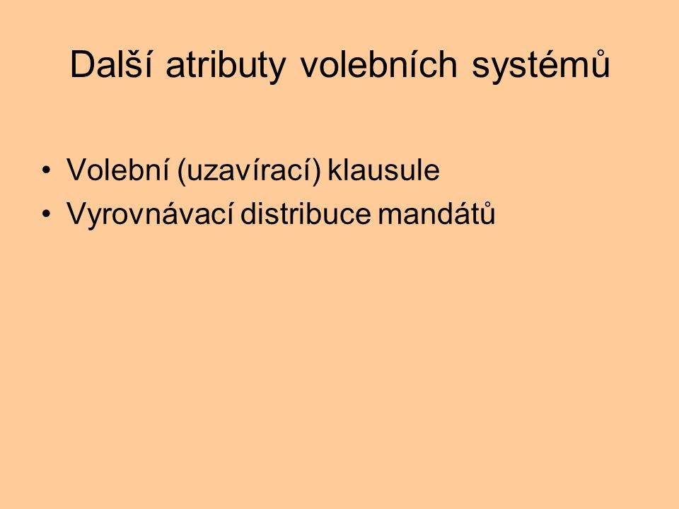 Další atributy volebních systémů
